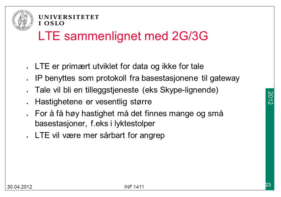 LTE sammenlignet med 2G/3G