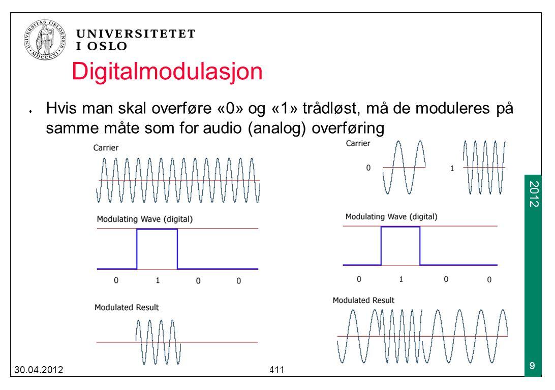 Digitalmodulasjon Hvis man skal overføre «0» og «1» trådløst, må de moduleres på samme måte som for audio (analog) overføring.