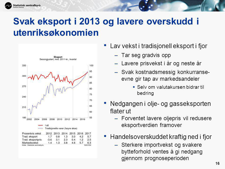 Svak eksport i 2013 og lavere overskudd i utenriksøkonomien
