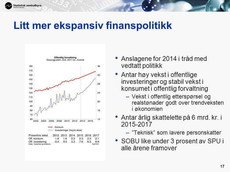 Litt mer ekspansiv finanspolitikk