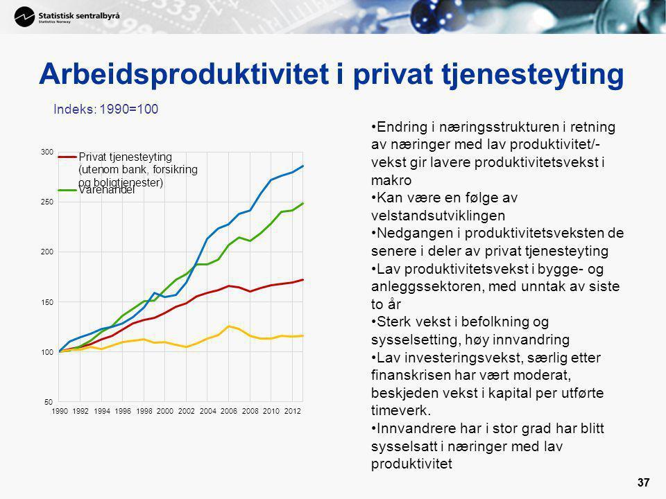 Arbeidsproduktivitet i privat tjenesteyting
