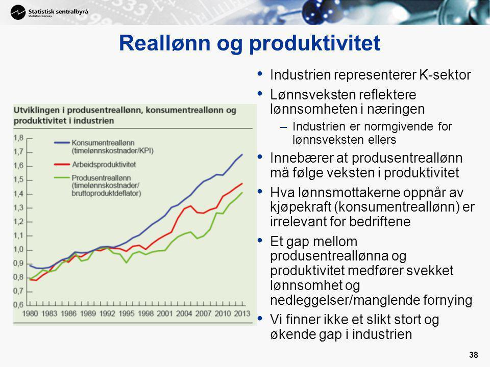 Reallønn og produktivitet