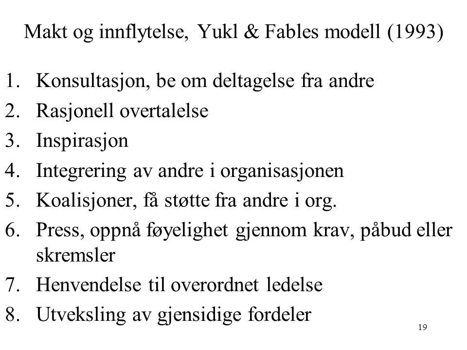 Makt og innflytelse, Yukl & Fables modell (1993)