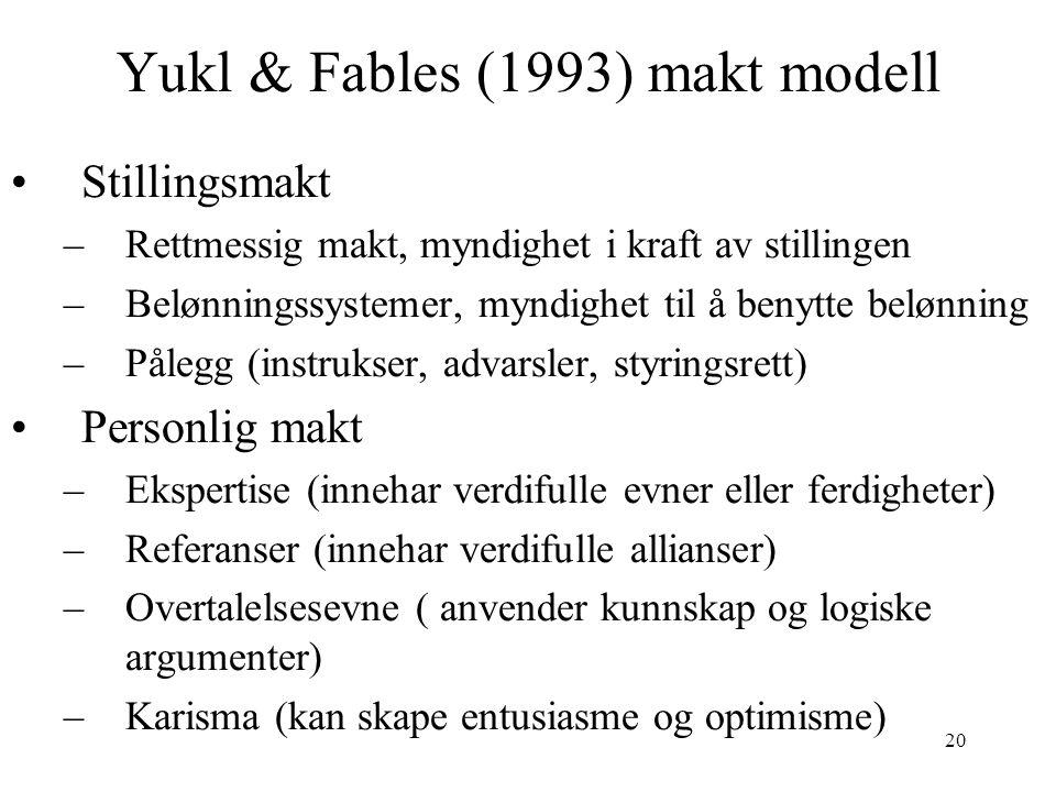 Yukl & Fables (1993) makt modell