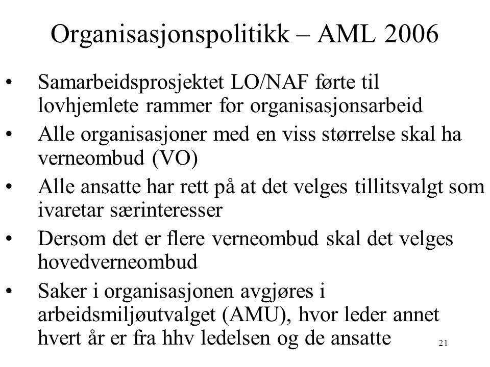 Organisasjonspolitikk – AML 2006