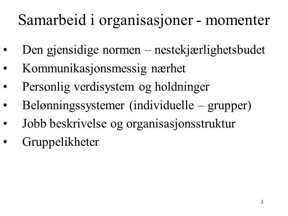 Samarbeid i organisasjoner - momenter