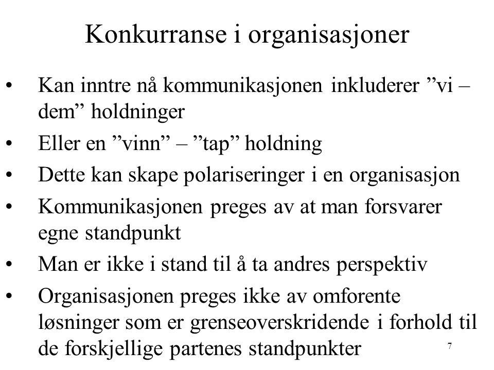 Konkurranse i organisasjoner