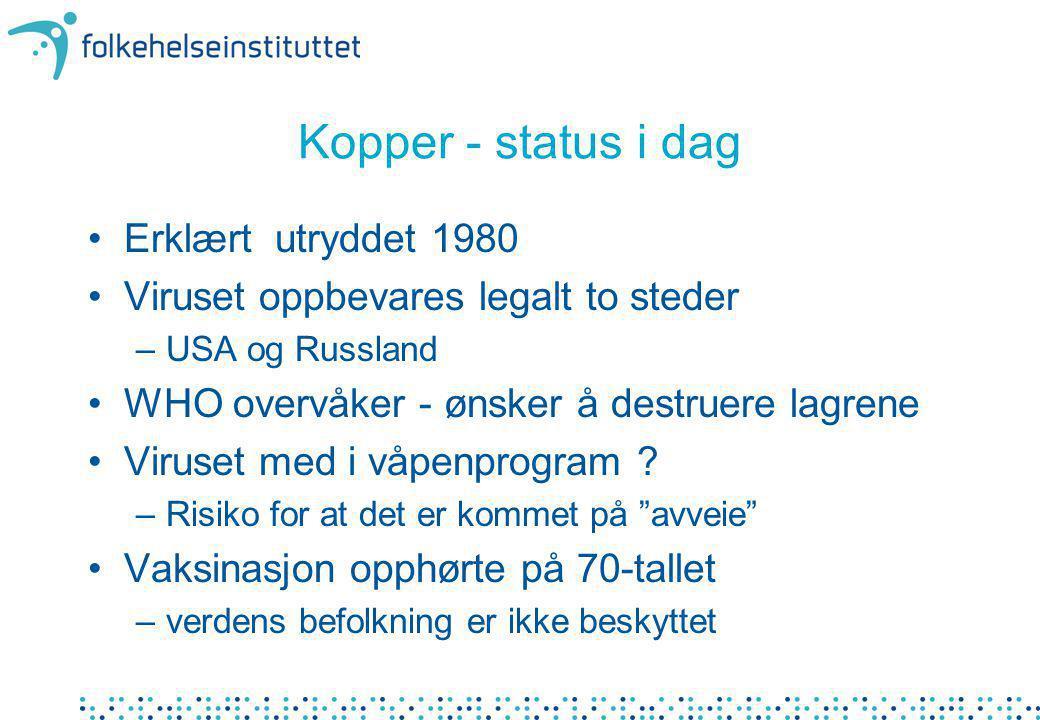 Kopper - status i dag Erklært utryddet 1980