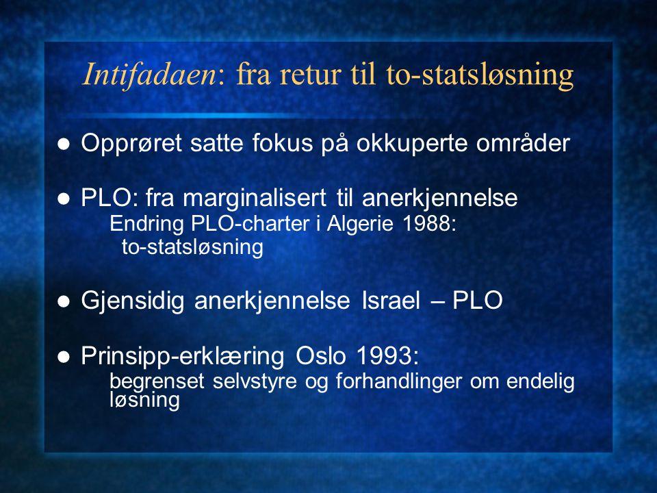 Intifadaen: fra retur til to-statsløsning