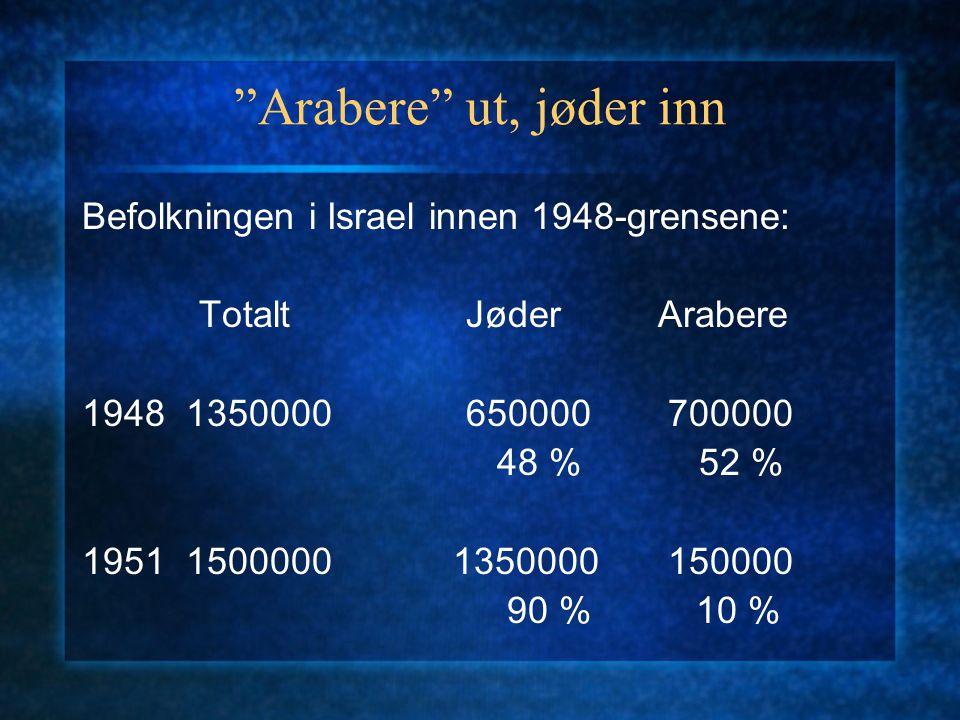 Arabere ut, jøder inn Befolkningen i Israel innen 1948-grensene: