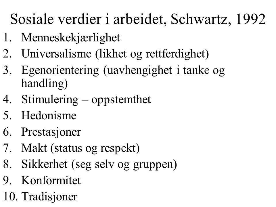 Sosiale verdier i arbeidet, Schwartz, 1992