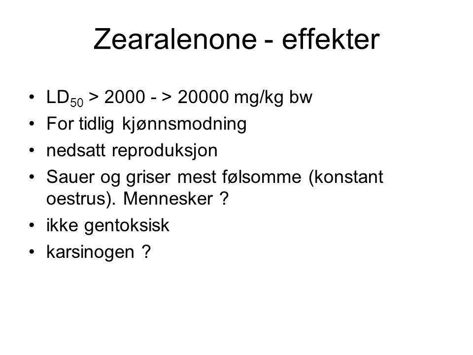 Zearalenone - effekter