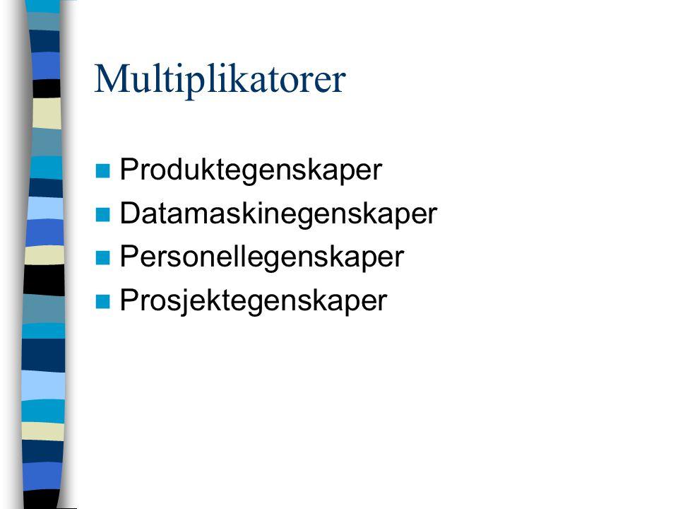 Multiplikatorer Produktegenskaper Datamaskinegenskaper