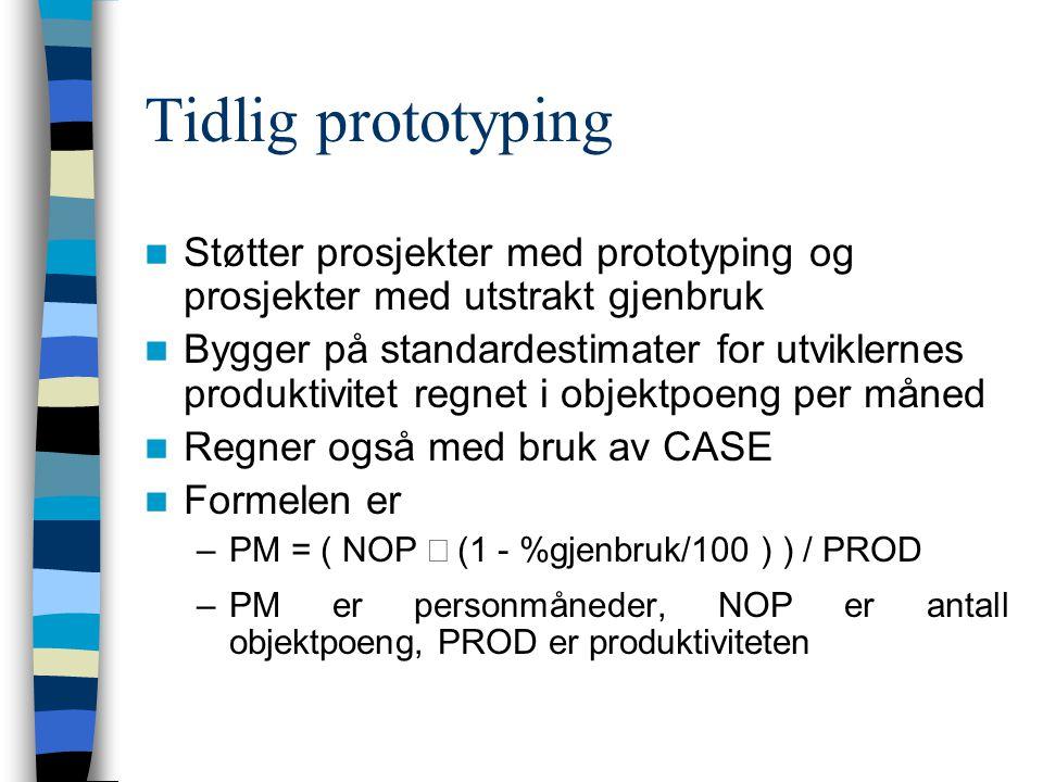 Tidlig prototyping Støtter prosjekter med prototyping og prosjekter med utstrakt gjenbruk.
