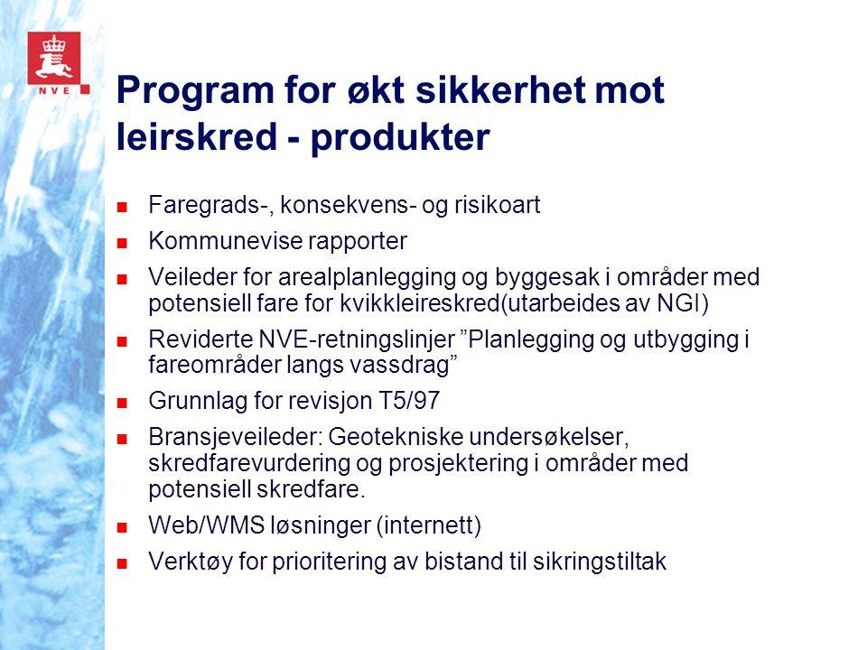 Program for økt sikkerhet mot leirskred - produkter