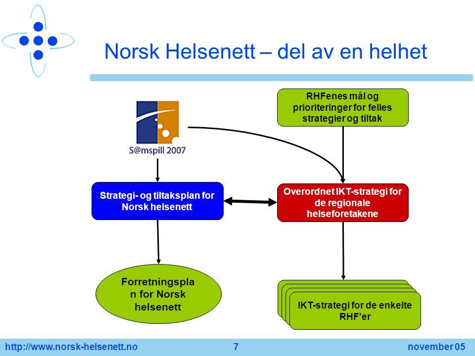 Norsk Helsenett – del av en helhet