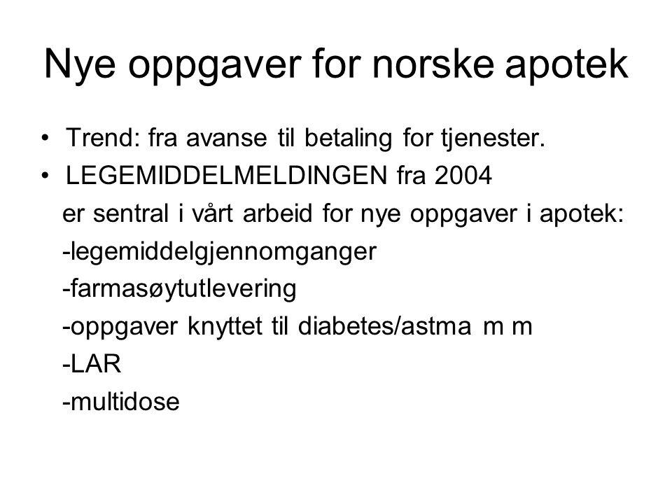 Nye oppgaver for norske apotek