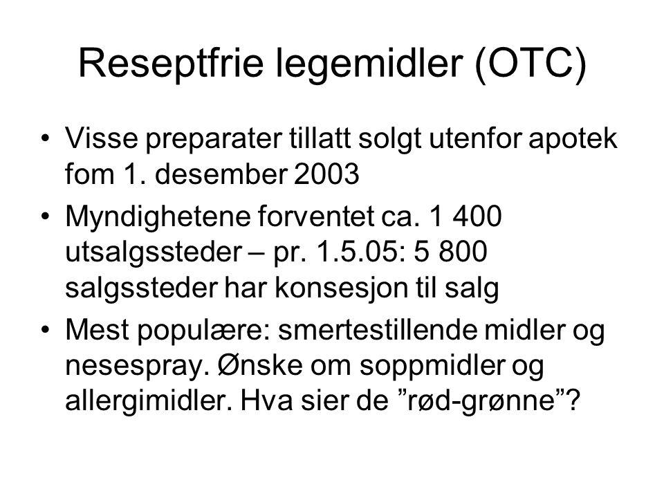 Reseptfrie legemidler (OTC)