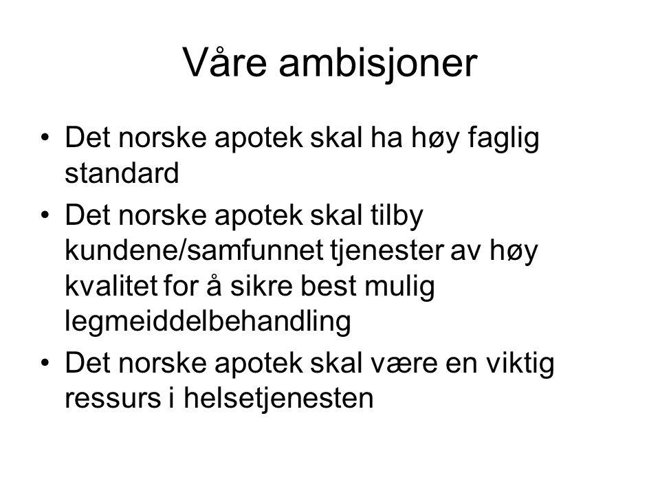 Våre ambisjoner Det norske apotek skal ha høy faglig standard