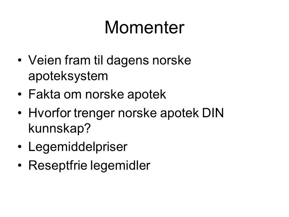 Momenter Veien fram til dagens norske apoteksystem