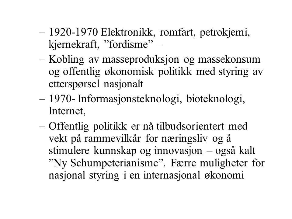 1920-1970 Elektronikk, romfart, petrokjemi, kjernekraft, fordisme –