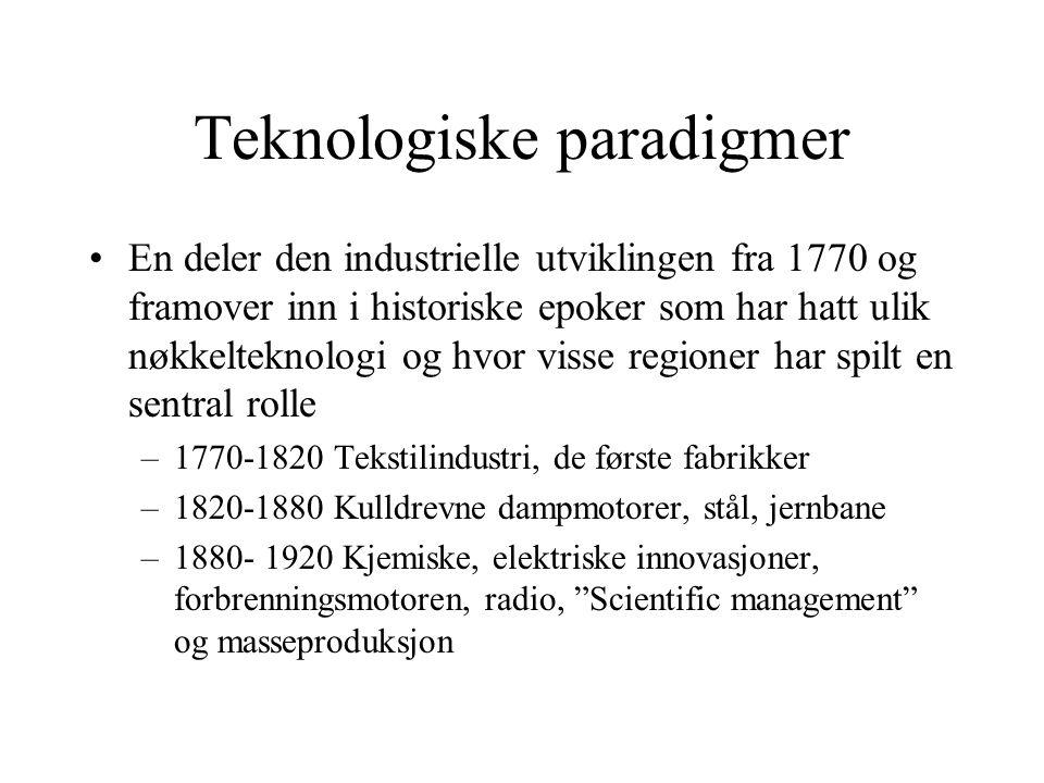 Teknologiske paradigmer