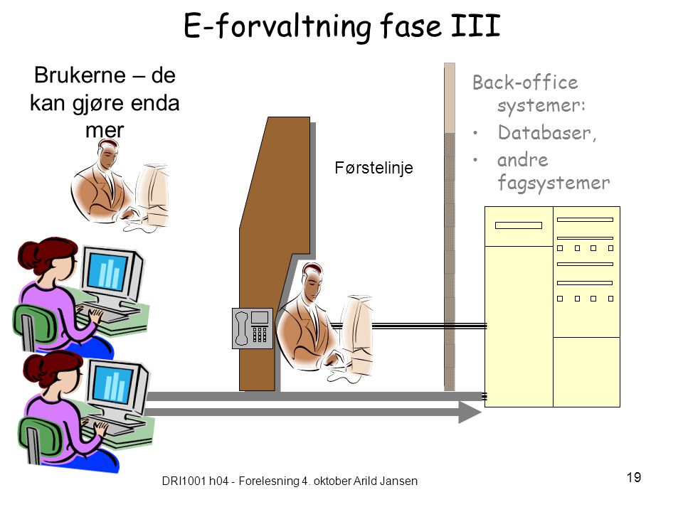 E-forvaltning fase III