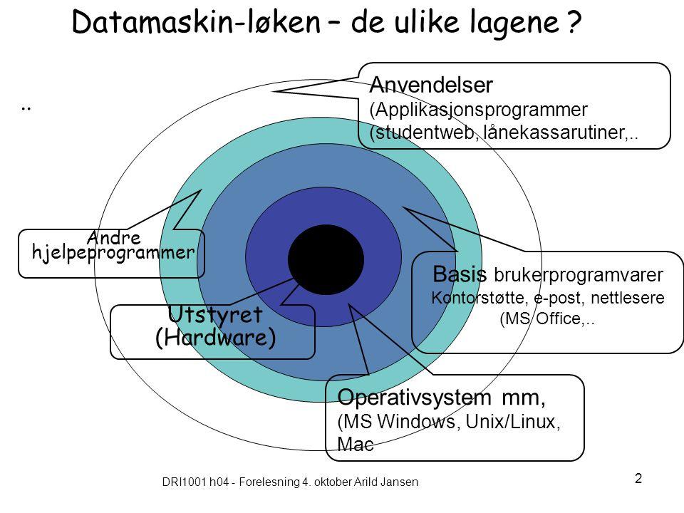Datamaskin-løken – de ulike lagene