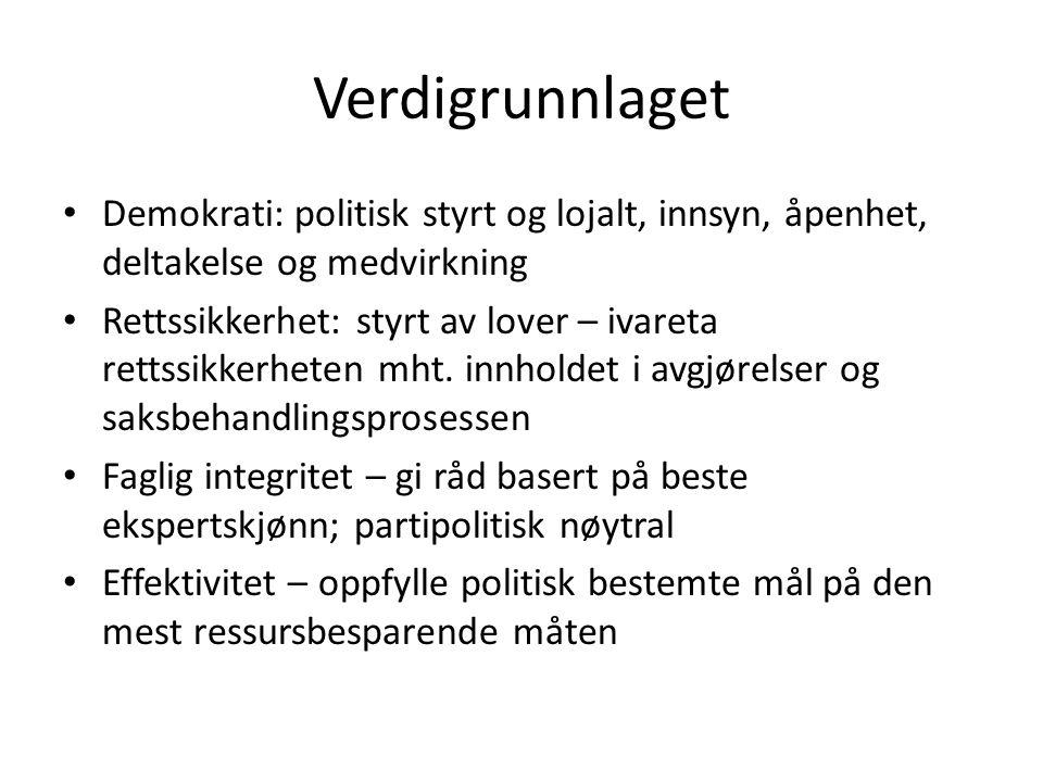 Verdigrunnlaget Demokrati: politisk styrt og lojalt, innsyn, åpenhet, deltakelse og medvirkning.