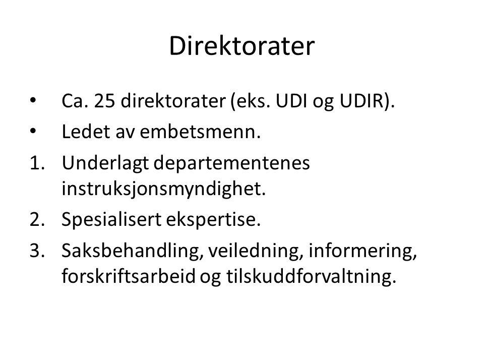 Direktorater Ca. 25 direktorater (eks. UDI og UDIR).