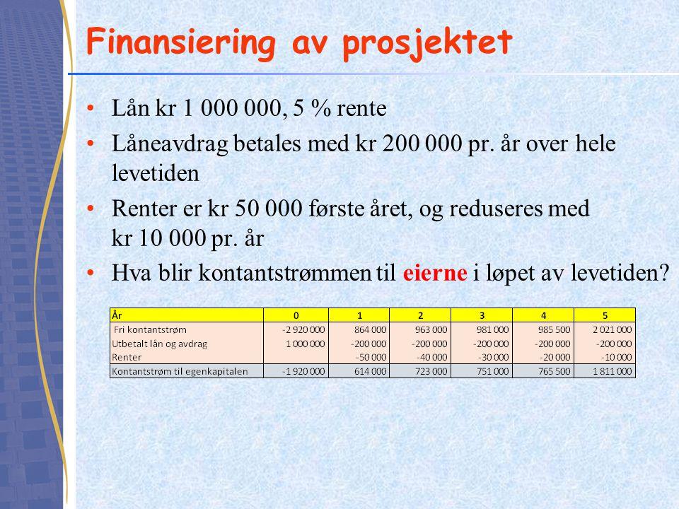 Finansiering av prosjektet