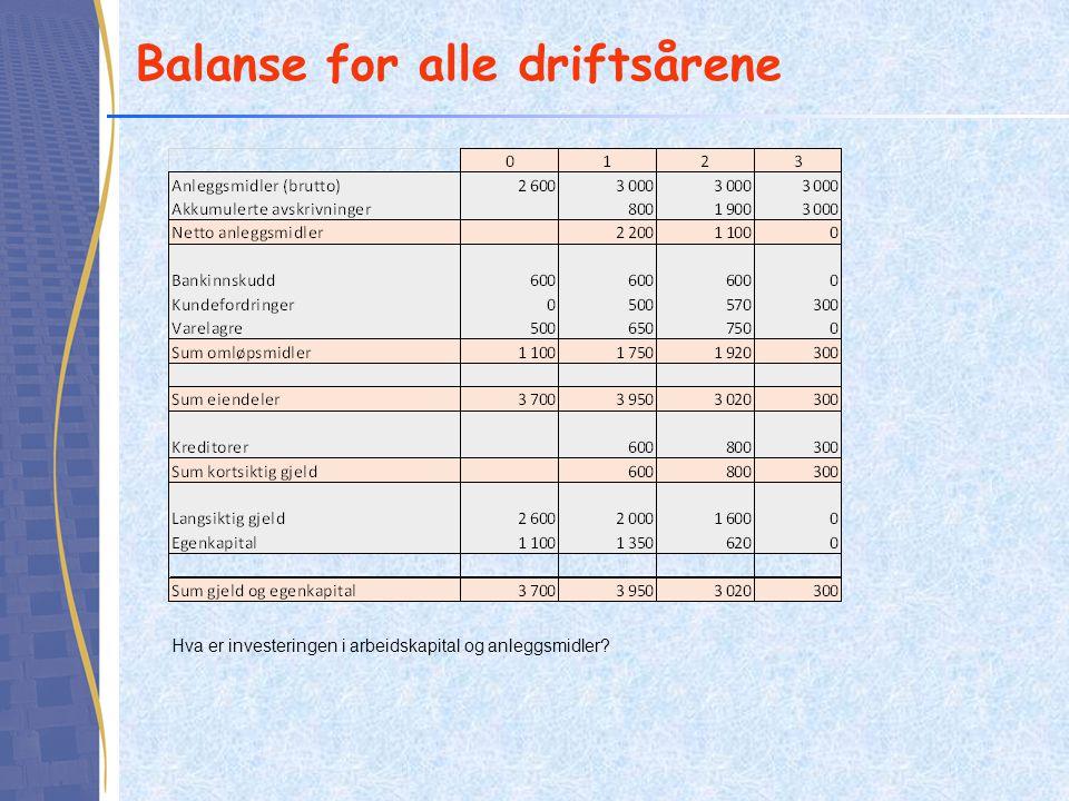Balanse for alle driftsårene