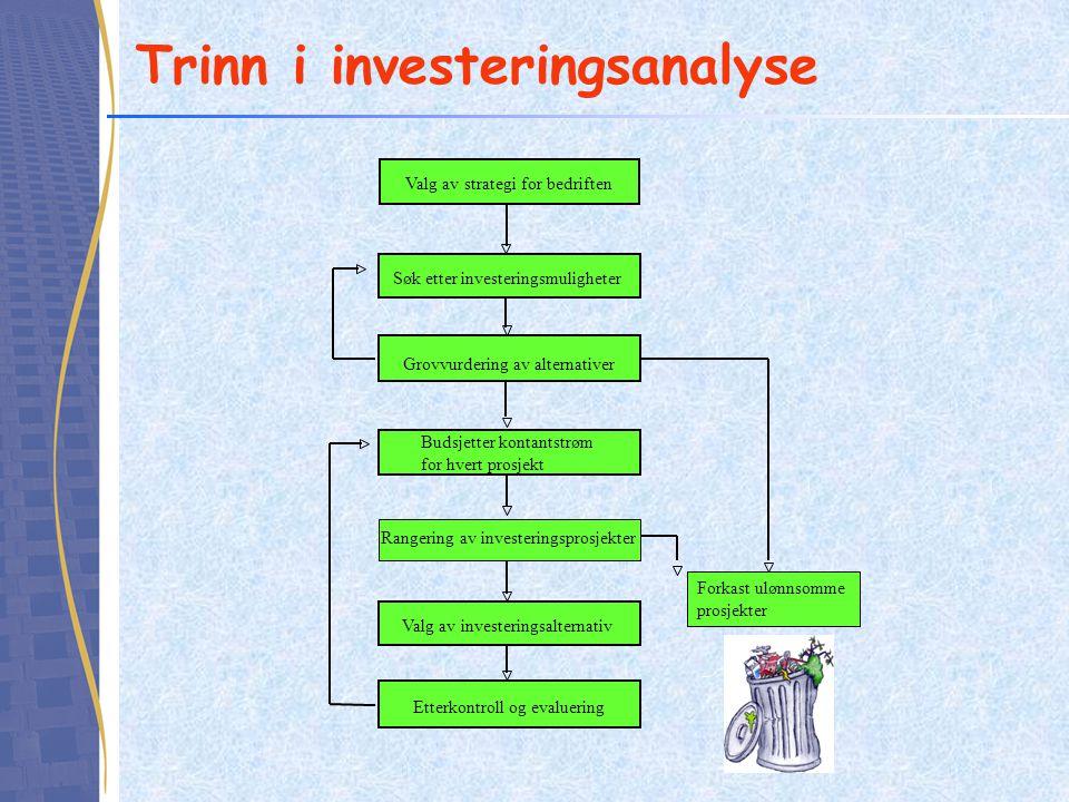 Trinn i investeringsanalyse