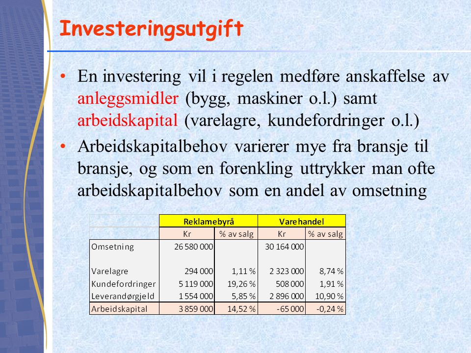 Investeringsutgift