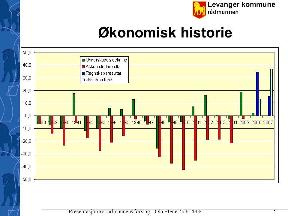 Økonomisk historie