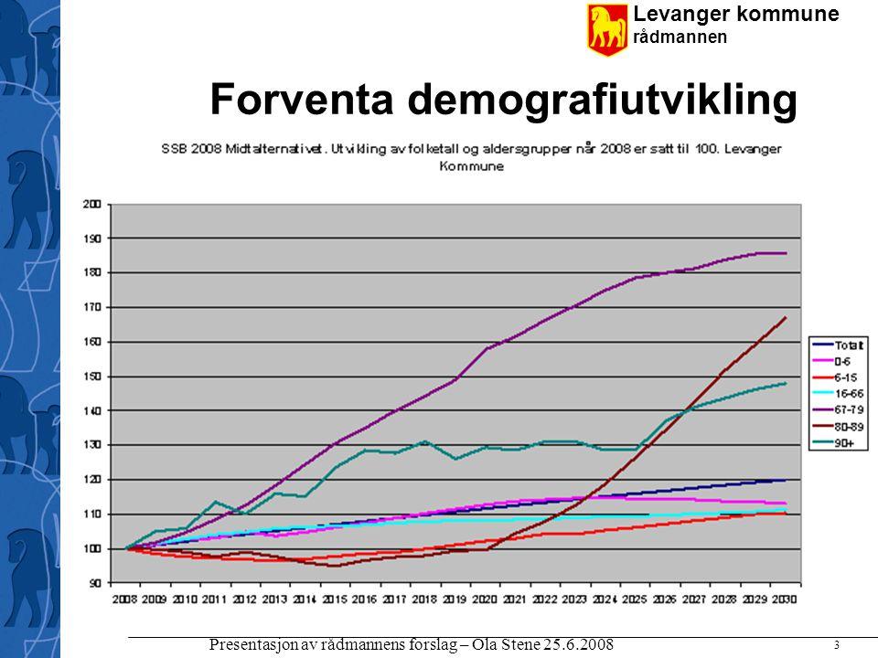 Forventa demografiutvikling