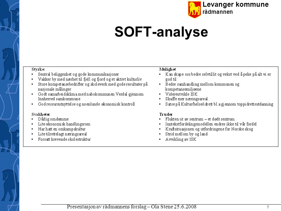 SOFT-analyse