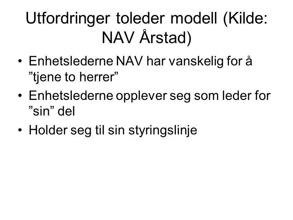 Utfordringer toleder modell (Kilde: NAV Årstad)