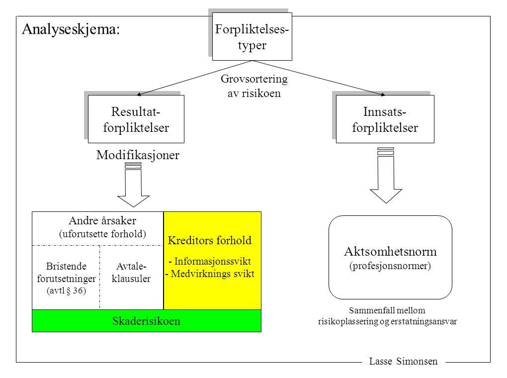 Analyseskjema: Forpliktelses- typer Resultat- forpliktelser Innsats-