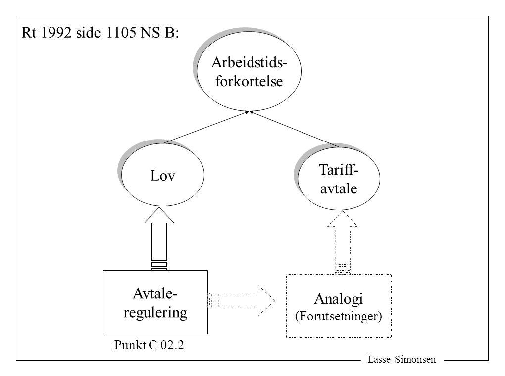 Rt 1992 side 1105 NS B: Arbeidstids- forkortelse Lov Tariff- avtale