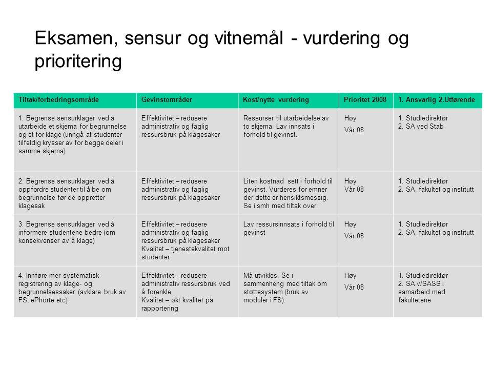 Eksamen, sensur og vitnemål - vurdering og prioritering
