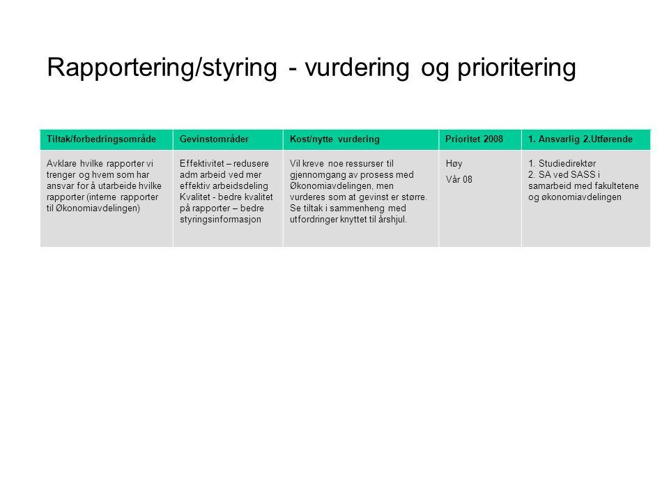 Rapportering/styring - vurdering og prioritering