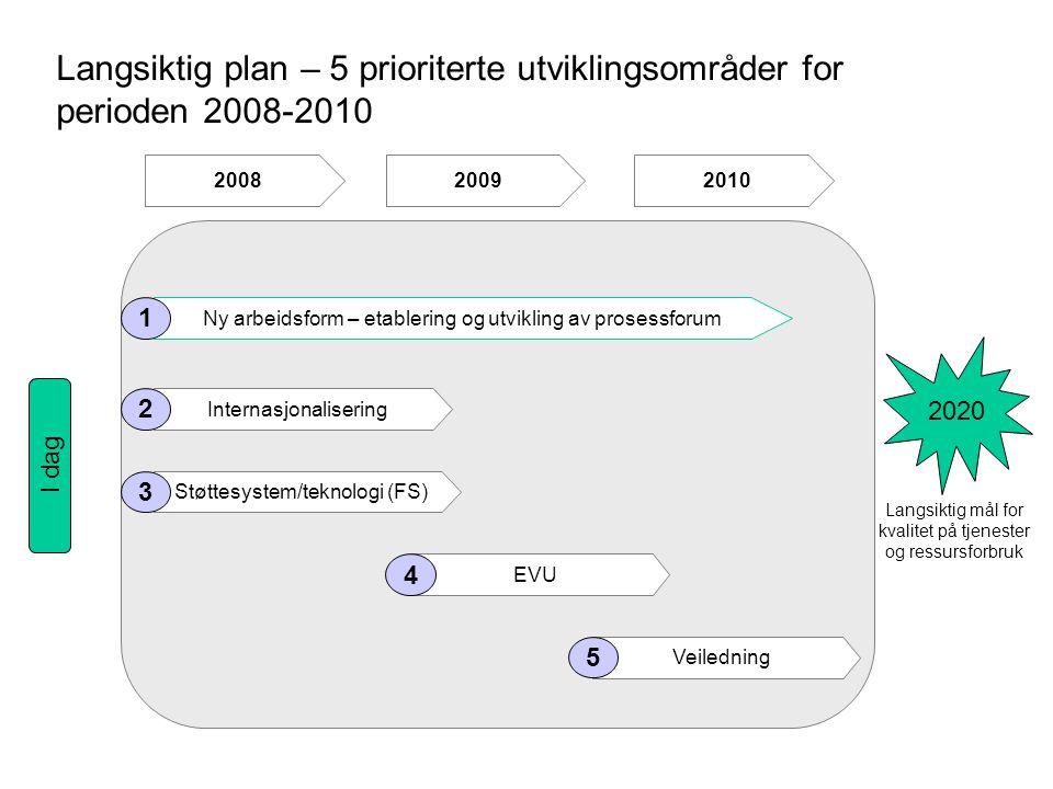 Langsiktig plan – 5 prioriterte utviklingsområder for perioden 2008-2010