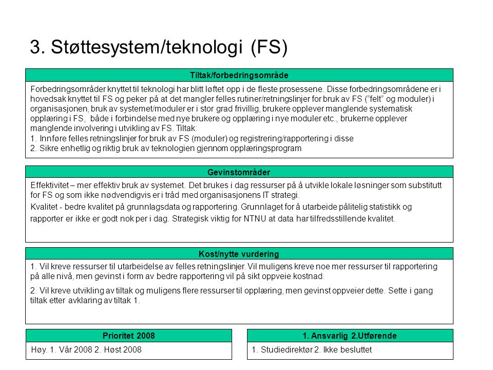 3. Støttesystem/teknologi (FS)