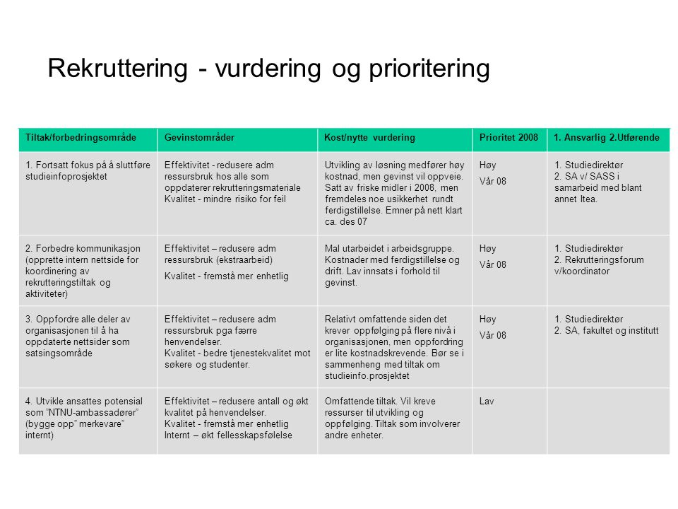 Rekruttering - vurdering og prioritering