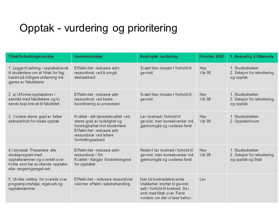 Opptak - vurdering og prioritering