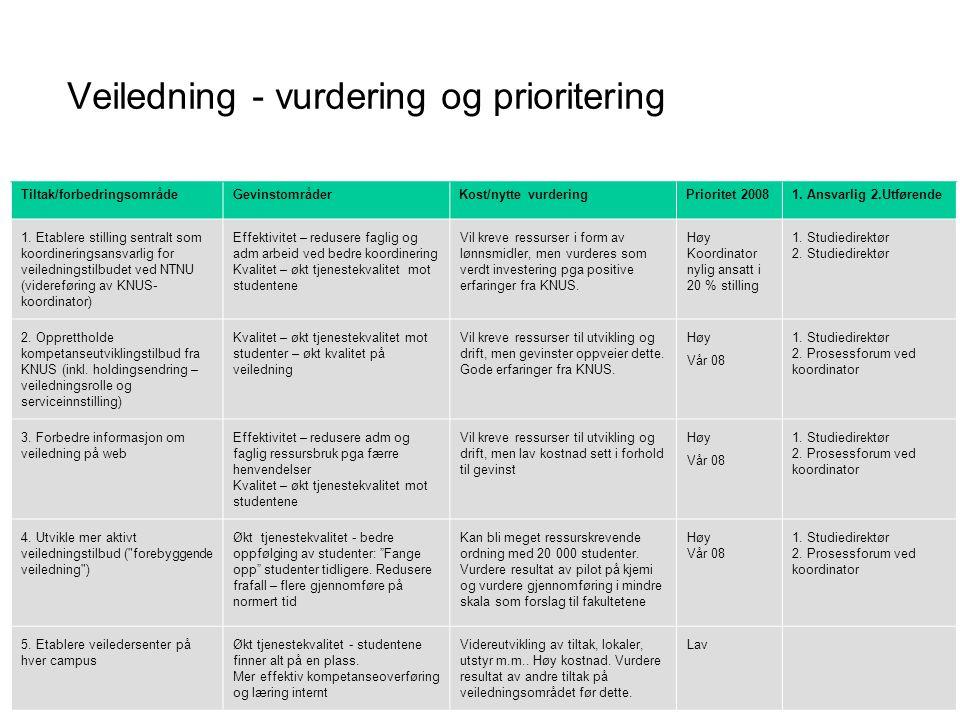 Veiledning - vurdering og prioritering