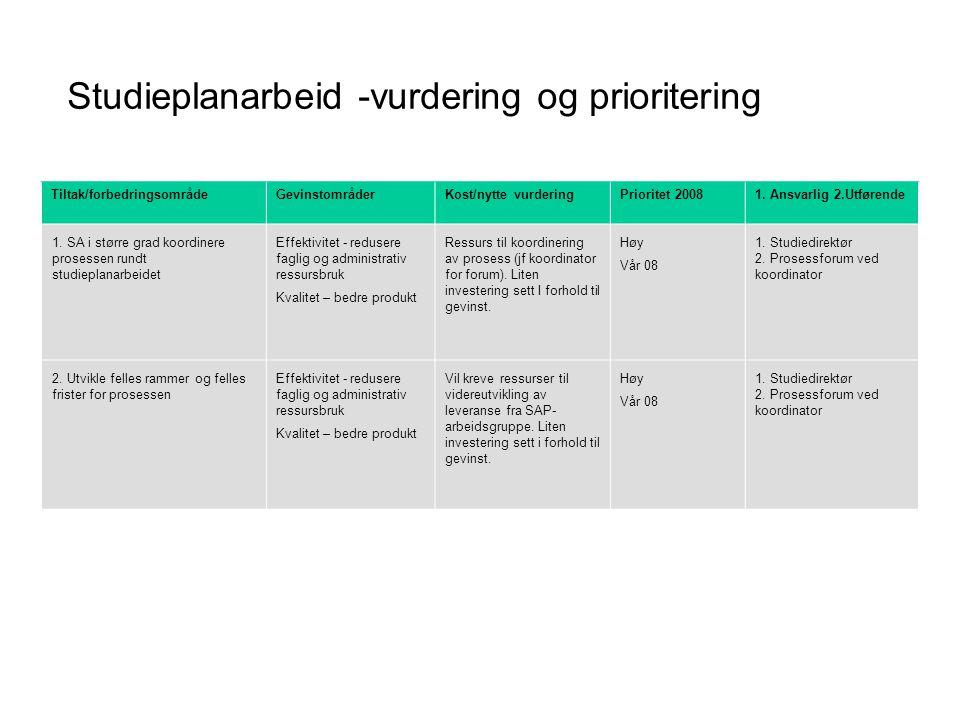 Studieplanarbeid -vurdering og prioritering