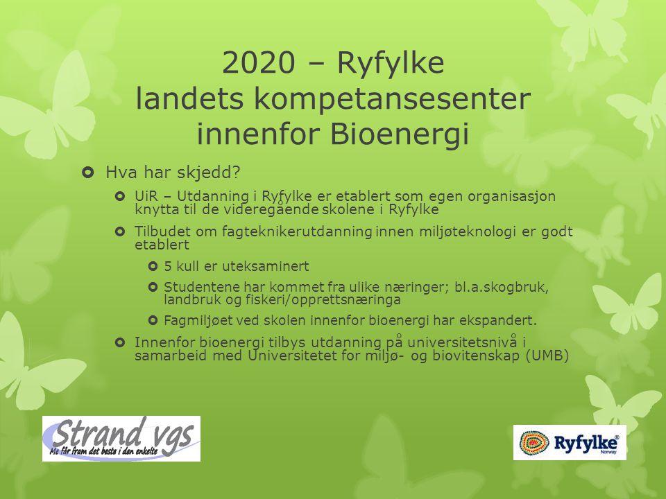 2020 – Ryfylke landets kompetansesenter innenfor Bioenergi