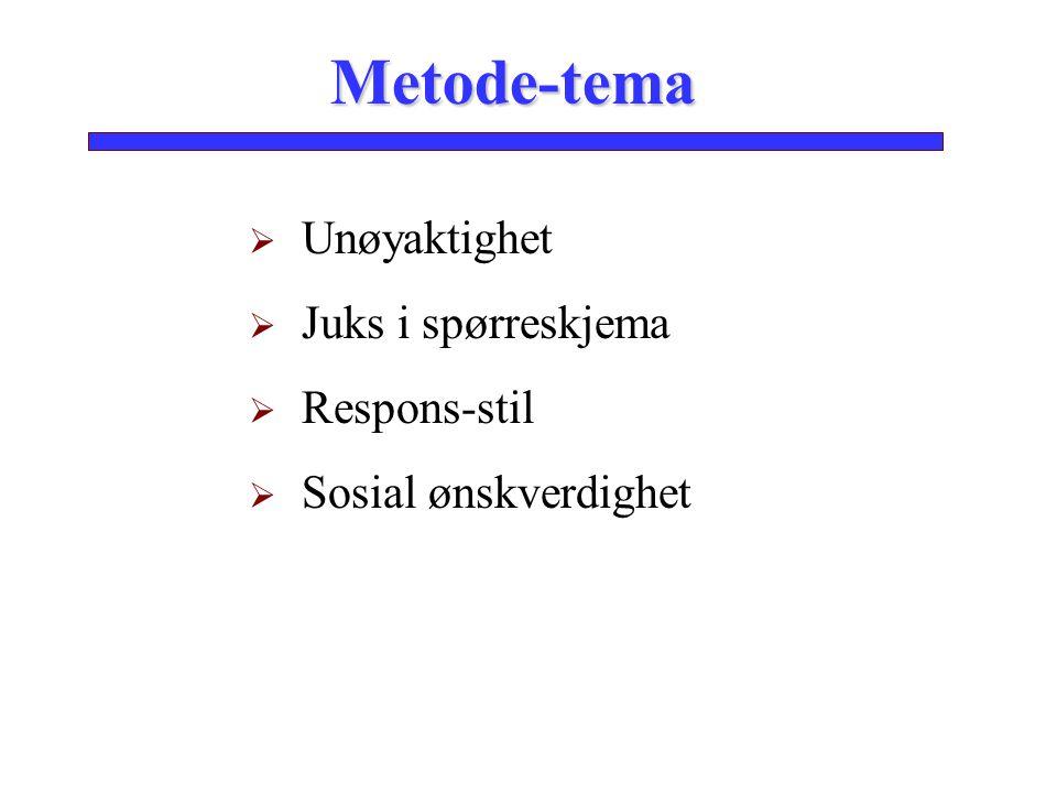 Metode-tema Unøyaktighet Juks i spørreskjema Respons-stil